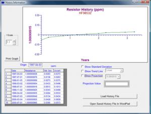 Resistor History