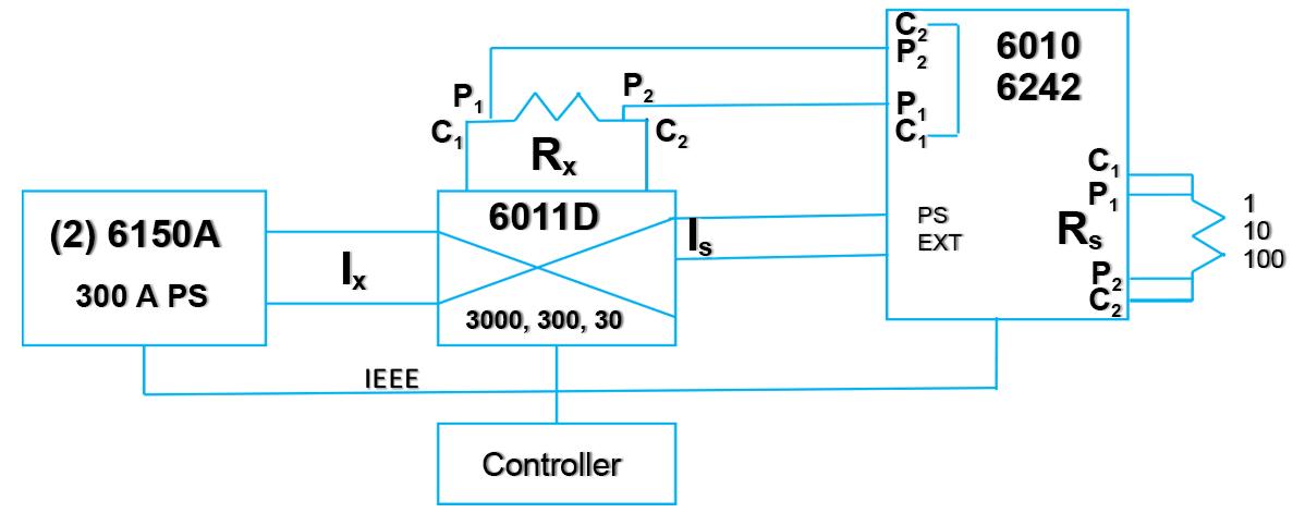 Figure 2: 6010/300 A Schematic