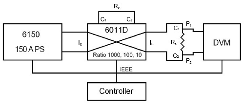 Figure 2–6011D in Stand–Alone Configuration