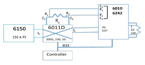 Figure 1: Shunt Calibration 6010/6011