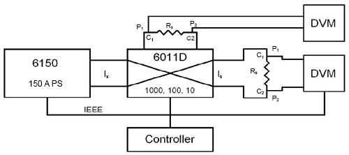 Figure 4-Model 6300 Shunt Calibration System See the Model 6300 High Precision Shunt Measurement System Brochure