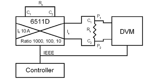 Figure 1–6511D in Stand–Alone Configuration
