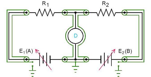 Figure 1. Bridge Block Diagram