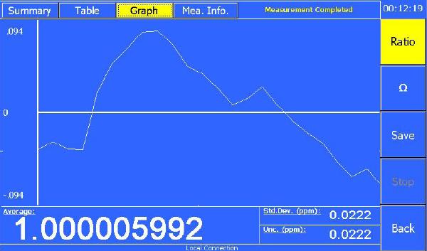 Graph Tab