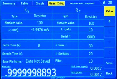 The Measurement Info screen displays the measurement parameters