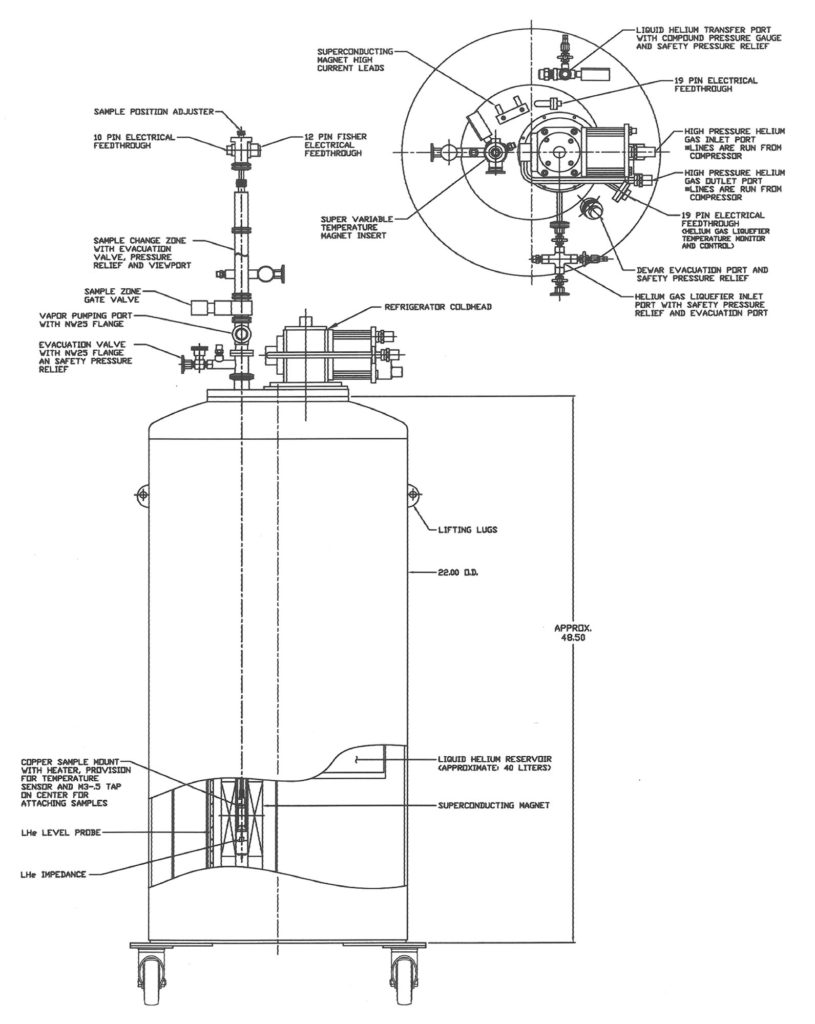 6800B QHR Turnkey System with Helium Re-Liquefaction Diagram
