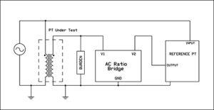 PT Calibration with Ref PT