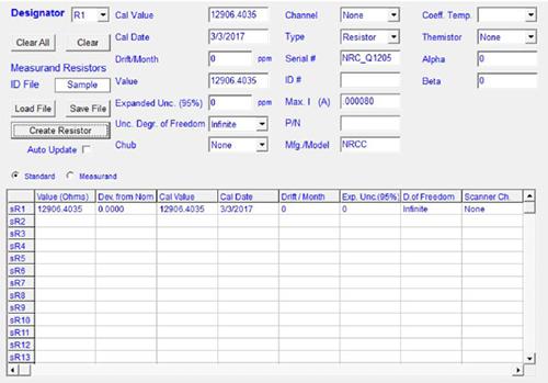 Resistor ID Listing