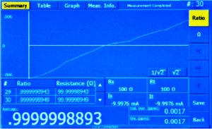 The Summary screen displays data for both ratio or resistance