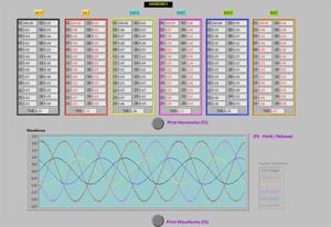 Waveform Analyzer Screen